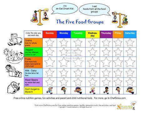 Kids\u0027 food group tracker Human Body Healthy eating for kids