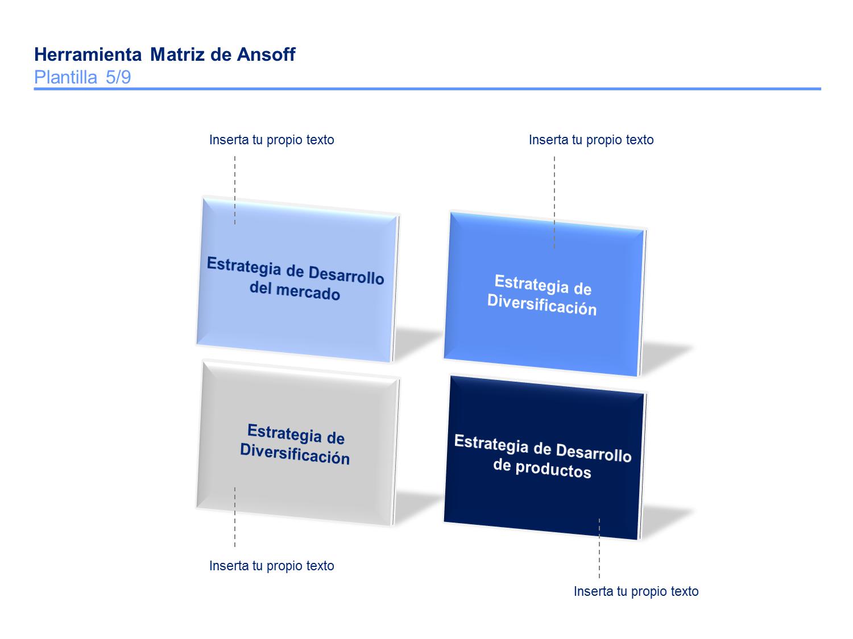 Matriz Ansoff Marketing Ansoff matrix, Tools, Templates