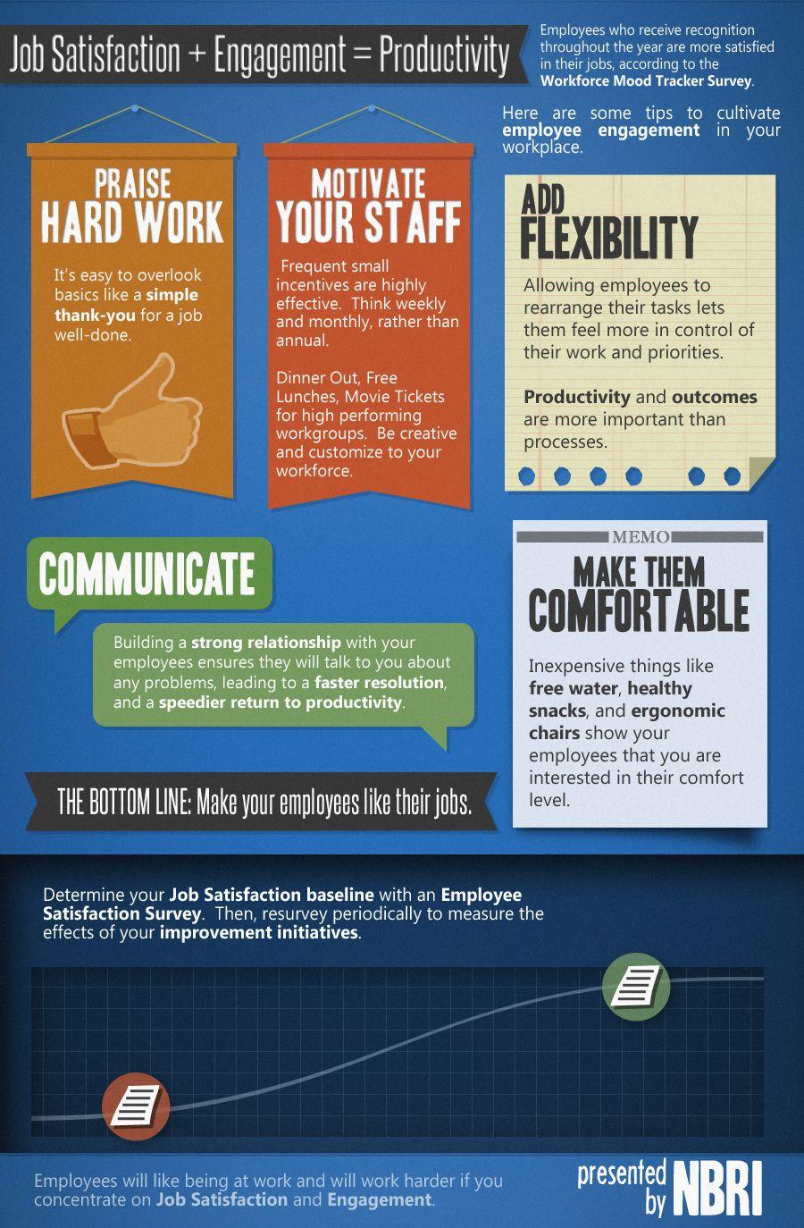 job satisfaction   engagement   productivity