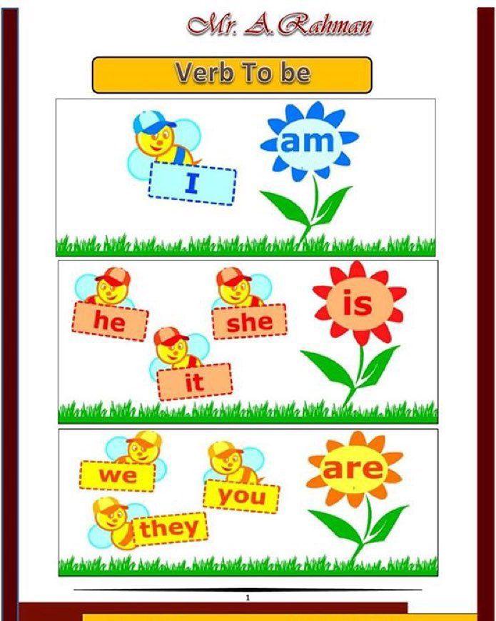 ورقة عمل جميلة توضح قواعد اللغه الانجليزية بطريقة مشوقه English Grammar For Kids Grammar For Kids English Grammar