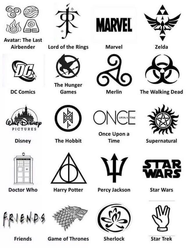 Significados Con Imagenes Simbolos Y Significados Tatuajes De Harry Simbolos Para Tatuajes
