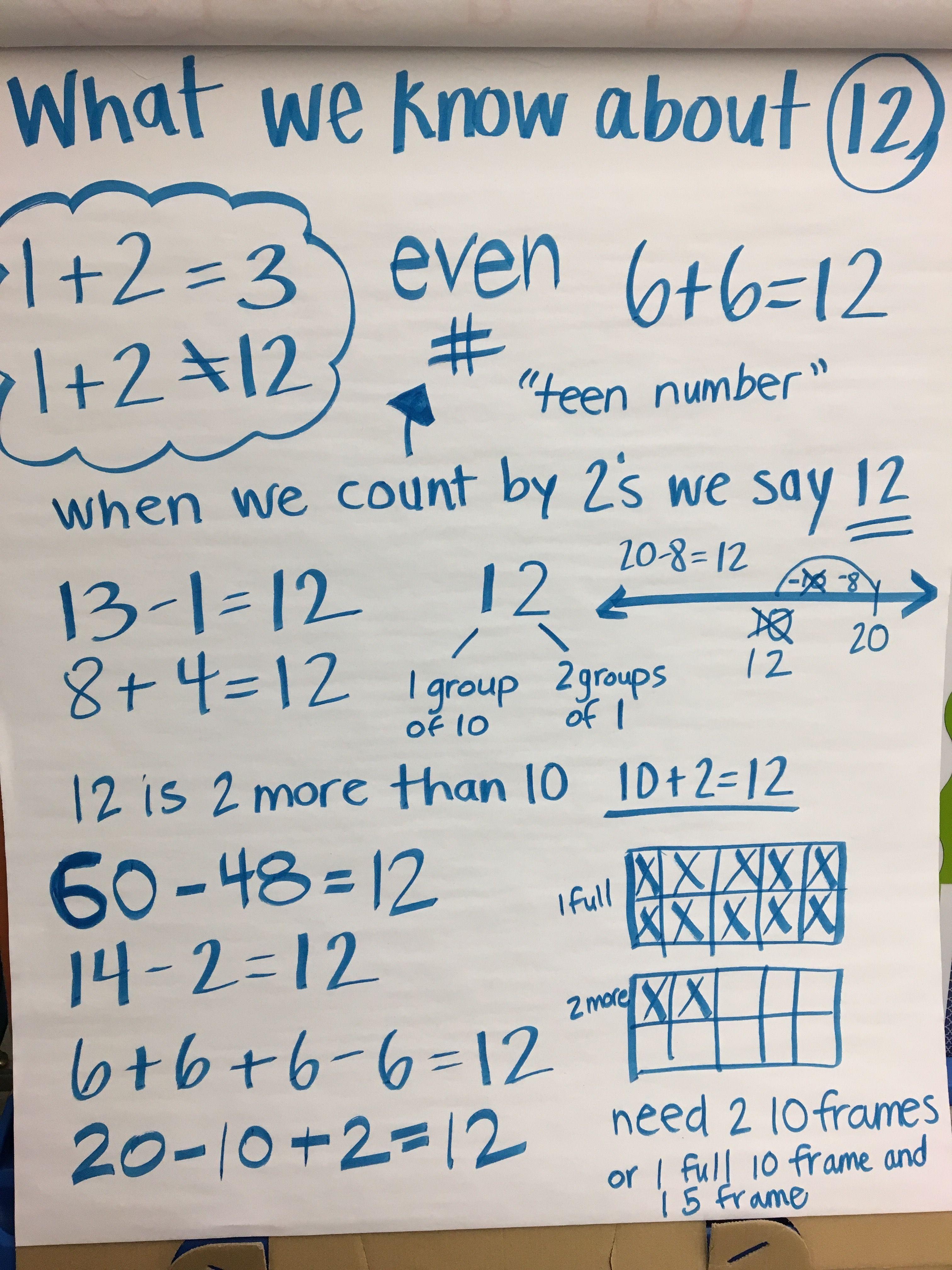 Dorable I Have A Math Question Images - Math Worksheets - modopol.com