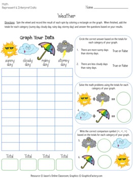 writing activities for grade 2 pdf