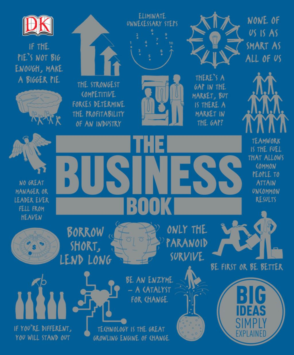 The Business Book Ebook Business Books Dk Publishing Books