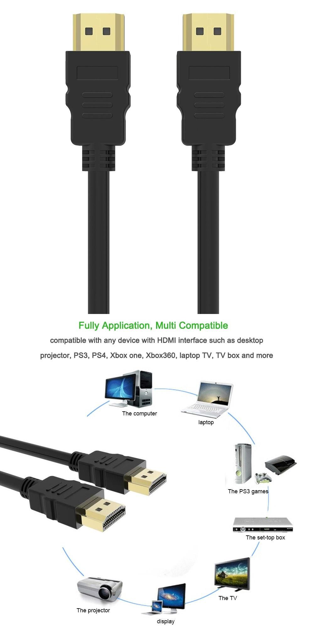 Visit To Buy Hdmi Cable 50cm 1m 2m 3m 5m 10m Hdmi To Hdmi Cable Hdmi 1 4 4k 1080p 3d For Ps3 Projector Hd Lcd Apple Tv Projector Hd Computer