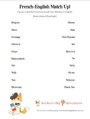Sly image in french travel phrases printable