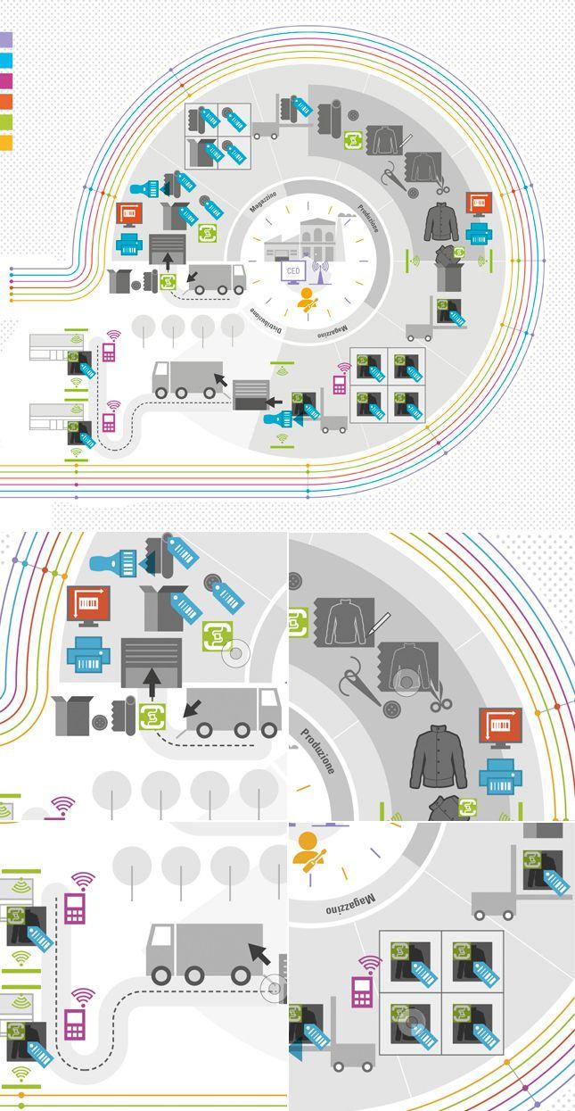 Infographic by www.o-zone.it