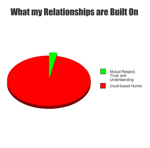 Pretty Much Funny Relationship Humor Insulting