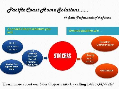 Sales representatives wanted in our 4 locations- OC/LA, Santa