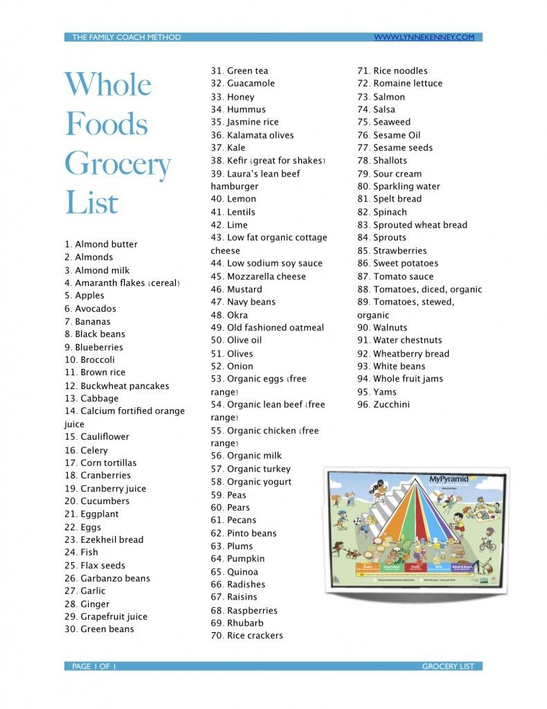 tfcm sample grocery list without the meat fish planned out