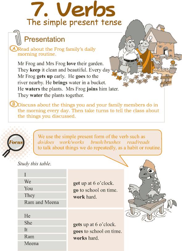 Grade 3 Grammar Lesson 7 Verbs the simple present tense – Simple Present Tense Worksheets