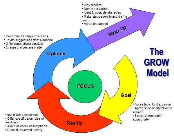 cursus mental coaching