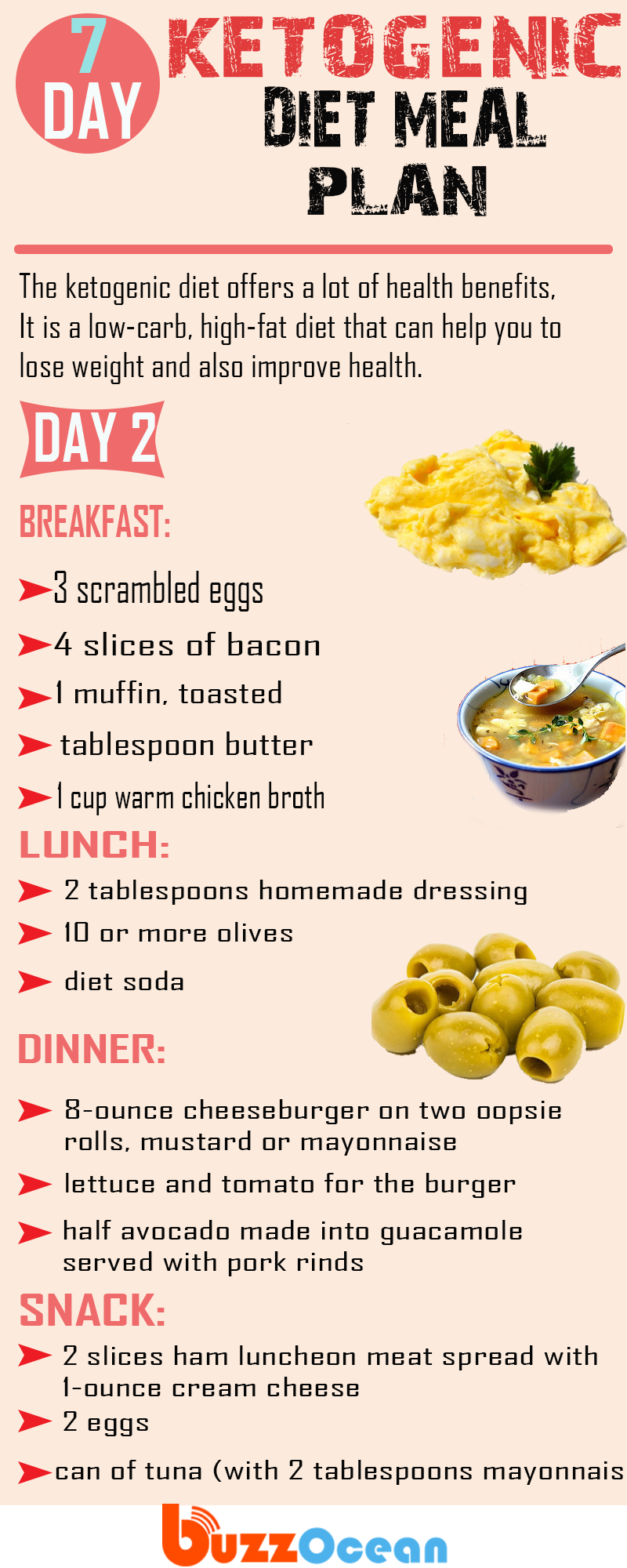 Best Lazy 7-Day Ketogenic Diet Meal Plan | 1200 calorie ...