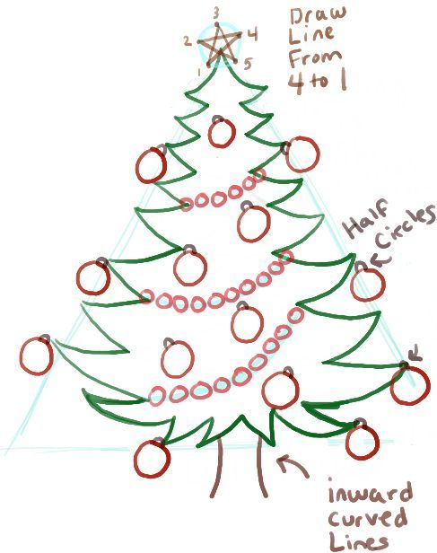 How To Draw A Christmas Tree With Gifts Presents Under It