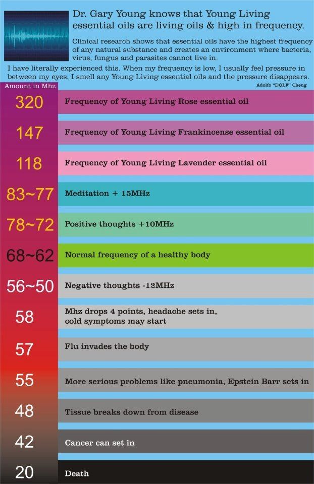 Essential Oil Frequency Chart Essential Oils What are essential