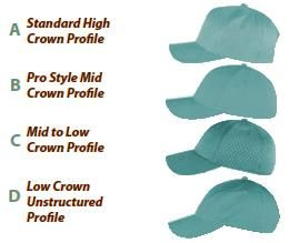 Baseball Hat Features Crowns Closures Brims Visors More In 2021 Ball Cap Low Crown Hats Cowboy Hat Styles