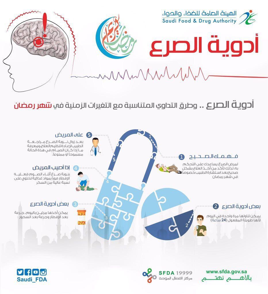 Pin On Ramadan Drugs Advices Medical