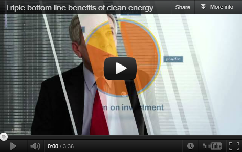 Get The Answers From Edf S Clean Energy Analyst Colin Meehan