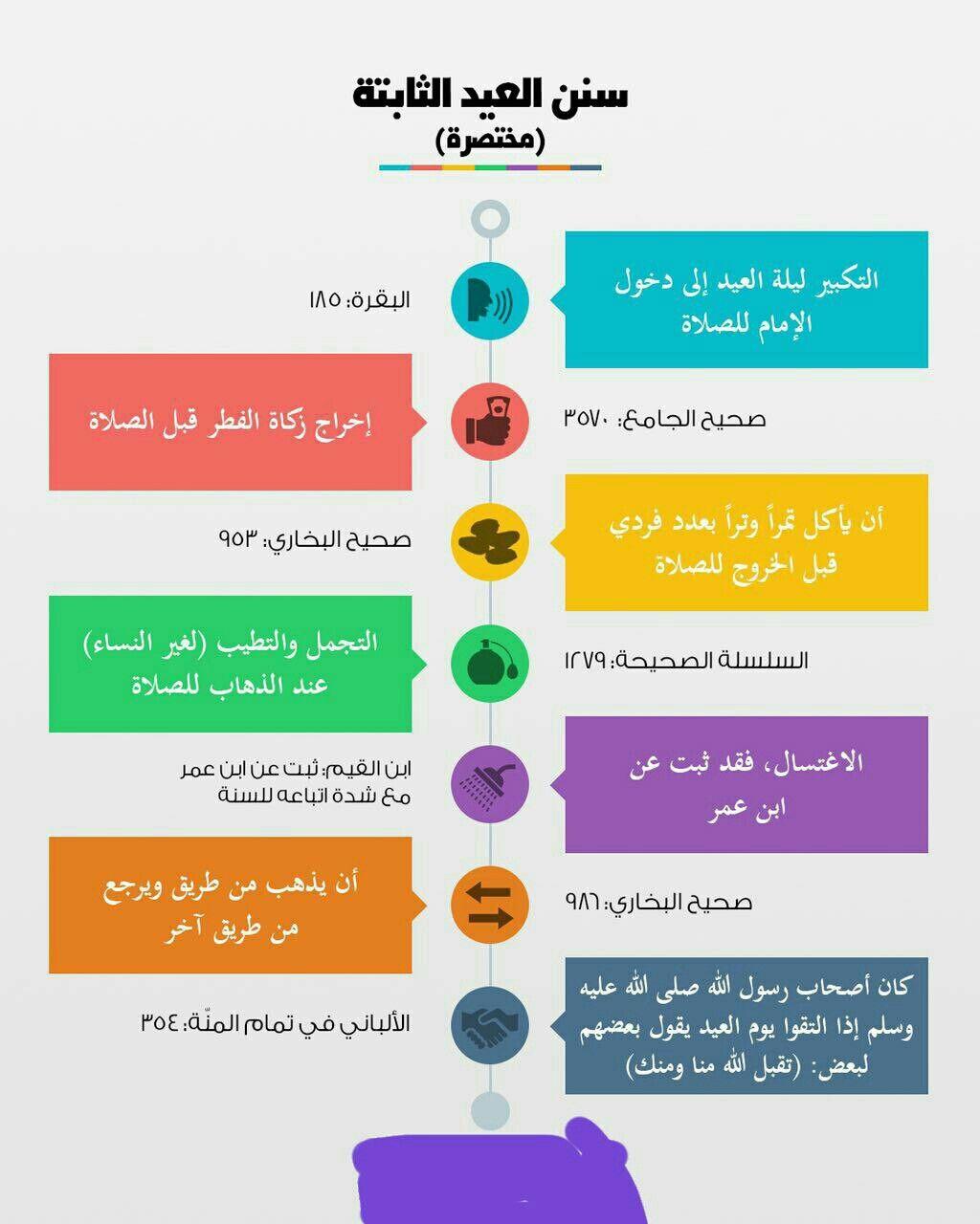 Pin By Nor Elhoda On رمضان مبارك Infographic
