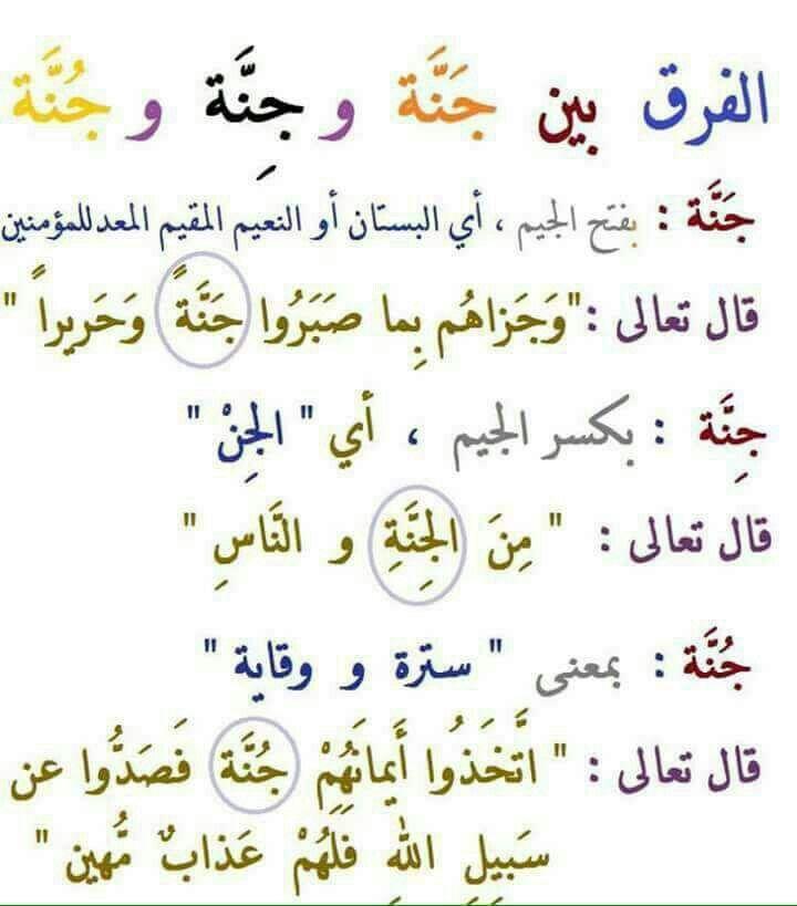 الفرق بين ج ن ة وج ن ة وج ن ة في اللغة العربية Arabic Language Learn Arabic Language Islamic Phrases