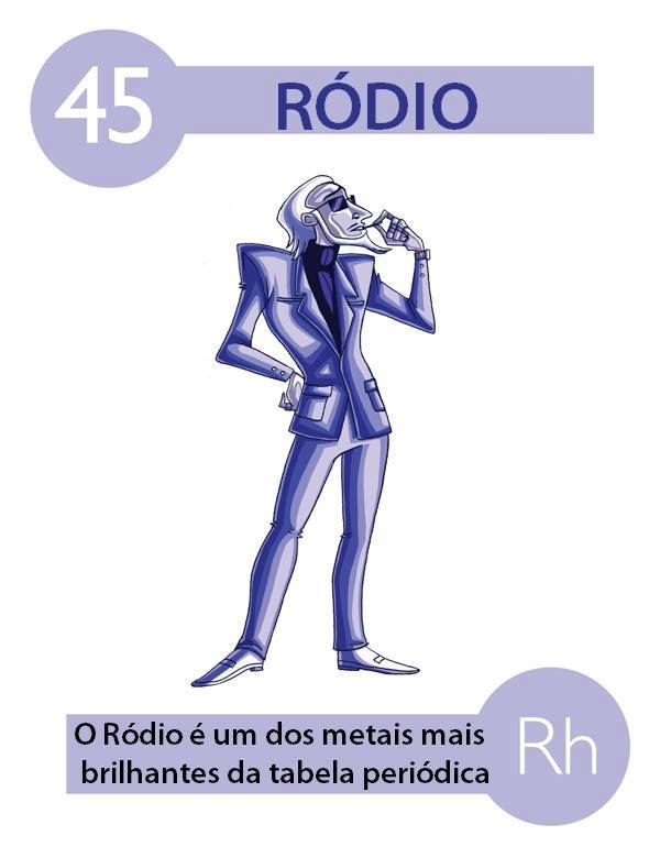 O ródio é um elemento químico de símbolo Rh de número atômico 45 (45 - new tabla periodica nombre y simbolos de los elementos
