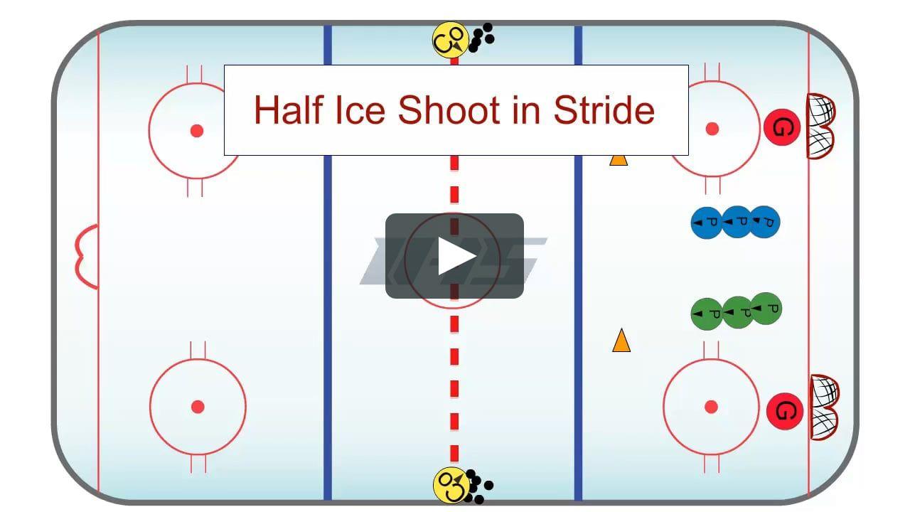 Pin by Steph Hoard on Hockey | Hockey drills, Hockey, Drill