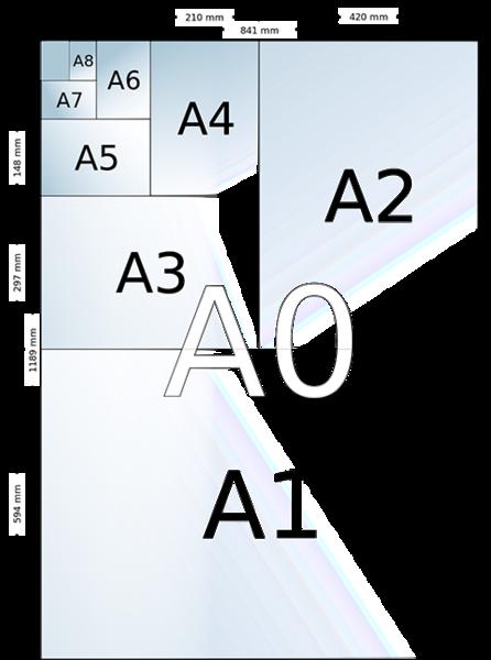tamaños y dimensiones posters a0 a1 a2 a3 a4 jansen