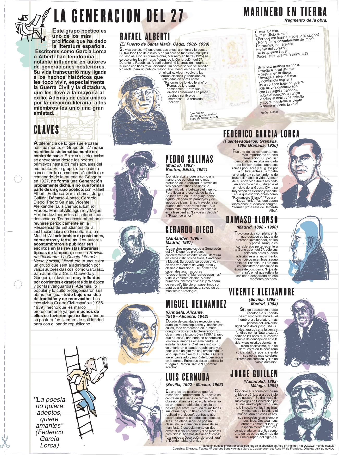 Generación del 27 | Lectura | Pinterest | Literatura, La mujer y Español