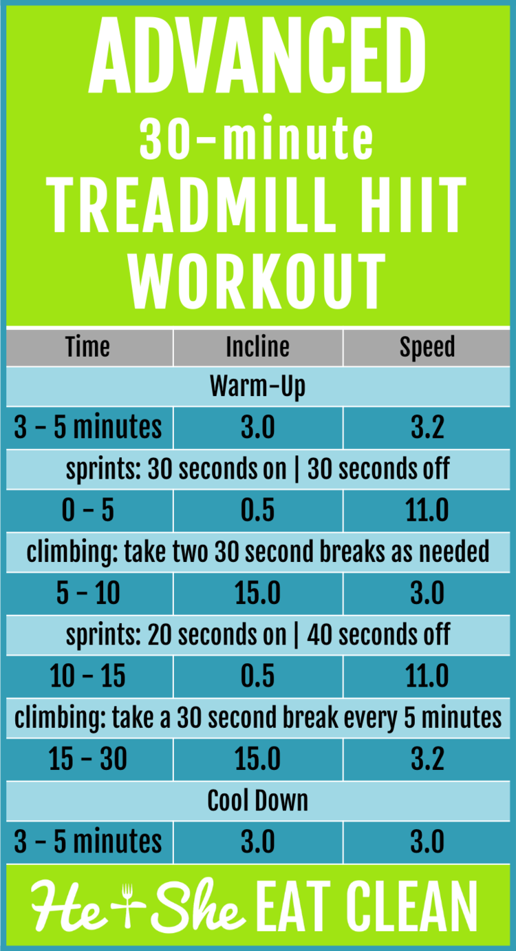 Best 25 30 Minute Hiit Workout Ideas On Pinterest 30
