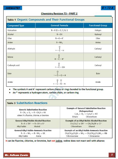 الكيمياء أوراق عمل بالإنجليزي للصف الثاني عشر مع الإجابات
