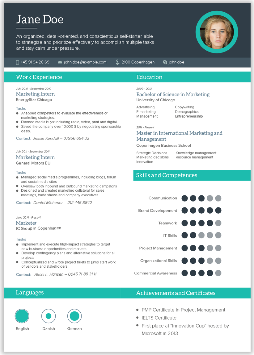 Good résumé example (With images) Online resume builder
