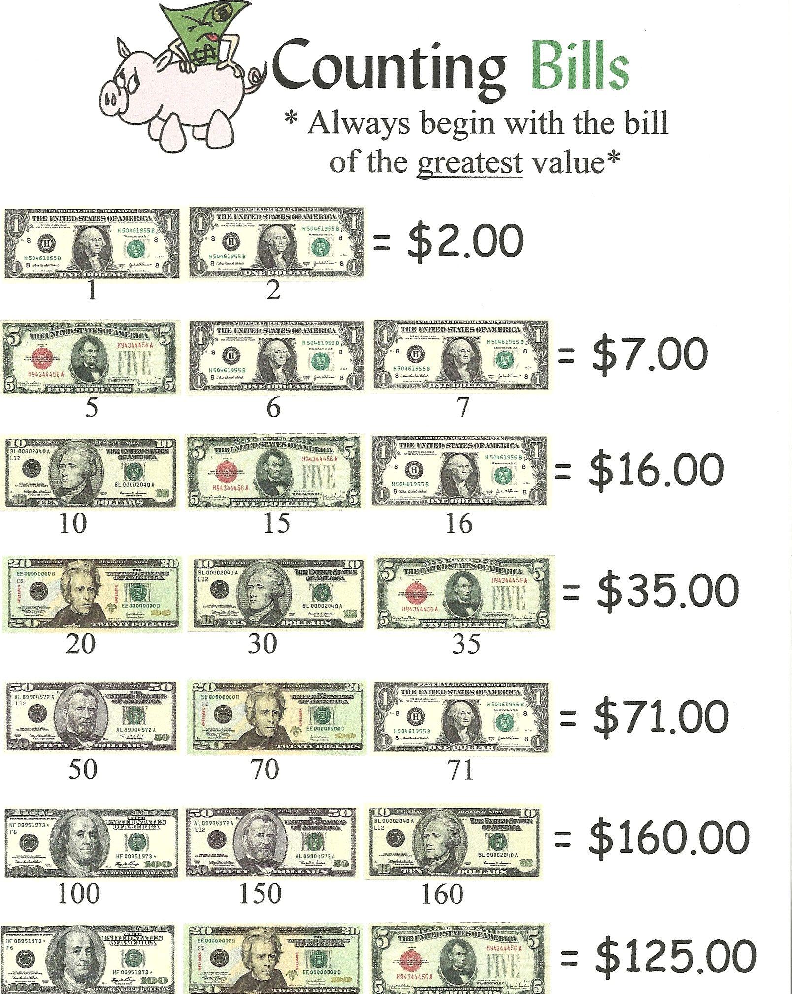 Counting Money (bills) ~anchor chart *Jungle Academy* | Math ...