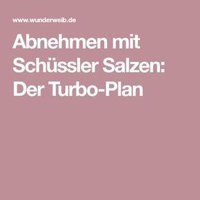 Photo of Abnehmen mit Schüssler Salzen: Der Turbo-Plan   Wunderweib