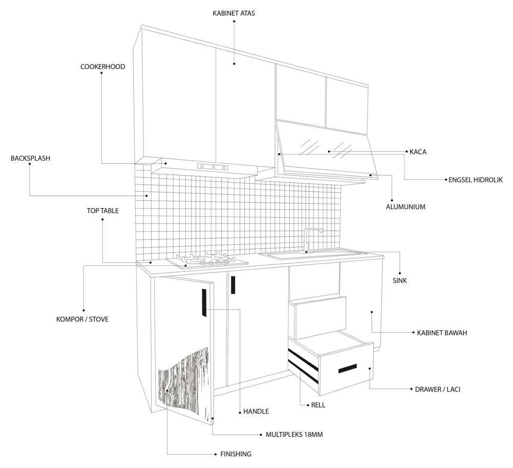 Esszimmer wandnische komponen kitchen set  dapur  pinterest