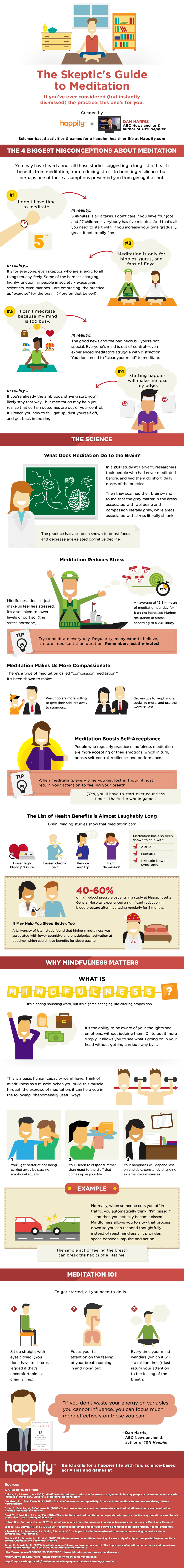 Skeptics guide to meditation
