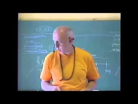Tenha acesso a mais de 250 palestras em DVD, acesse laerciofonseca.com.br. Você também pode acessar nossos cursos e palestras a longa distância, acesse laerc...