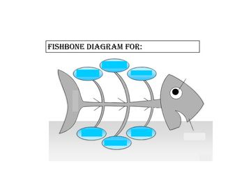 leader in me fishbone diagram graphic organizer graphic. Black Bedroom Furniture Sets. Home Design Ideas