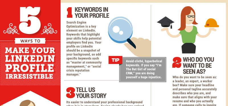 22 Top Tips to Effectively Raise Your Profile on LinkedIn Growth - make a resume from linkedin