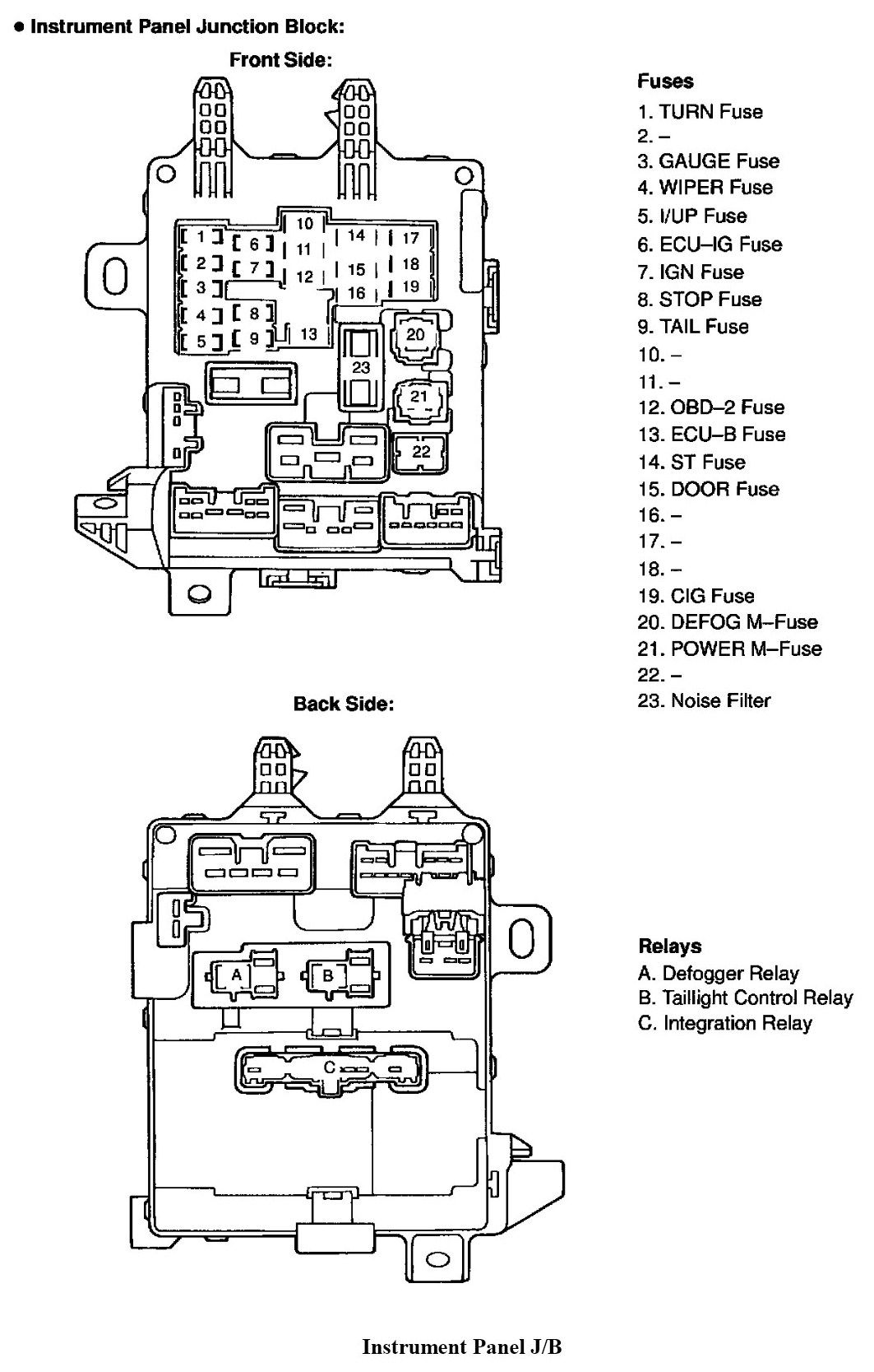 2003 corolla fuse box diagram wiring diagram 2003 Ford