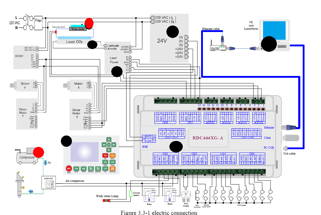 Wire connections between mother boardlaser controller