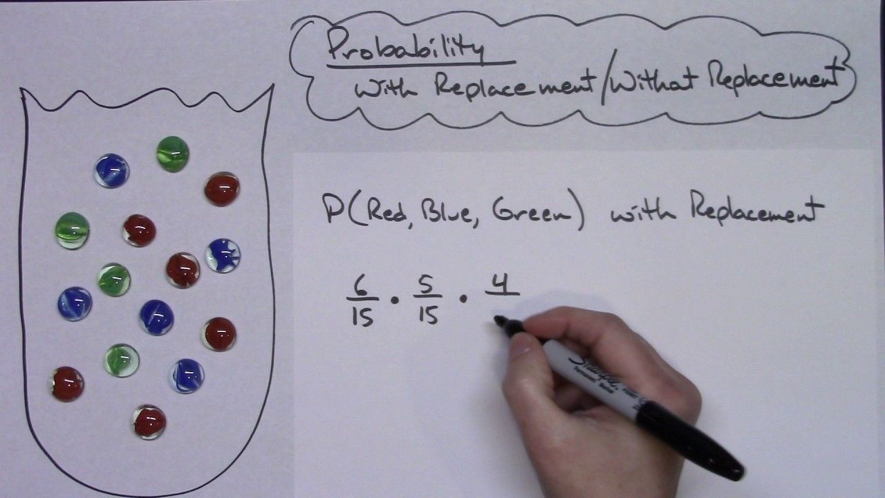 2 Examples Of Probability With Without Replacement Probability Lessons Probability Calculus