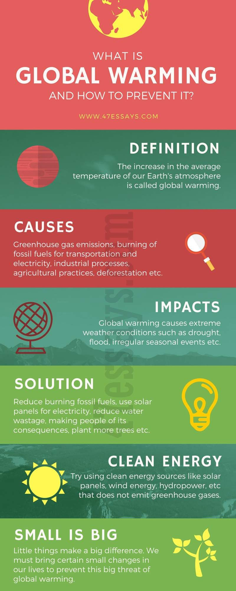 An Essay On Global Warming Causes and its Effects