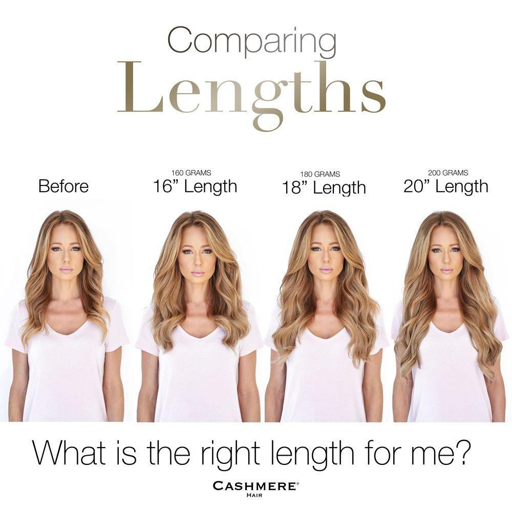 Length Comparison Cashmere Hair