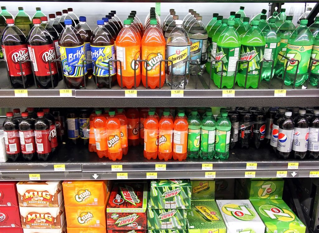 Top Selling Soft Drinks In Canada