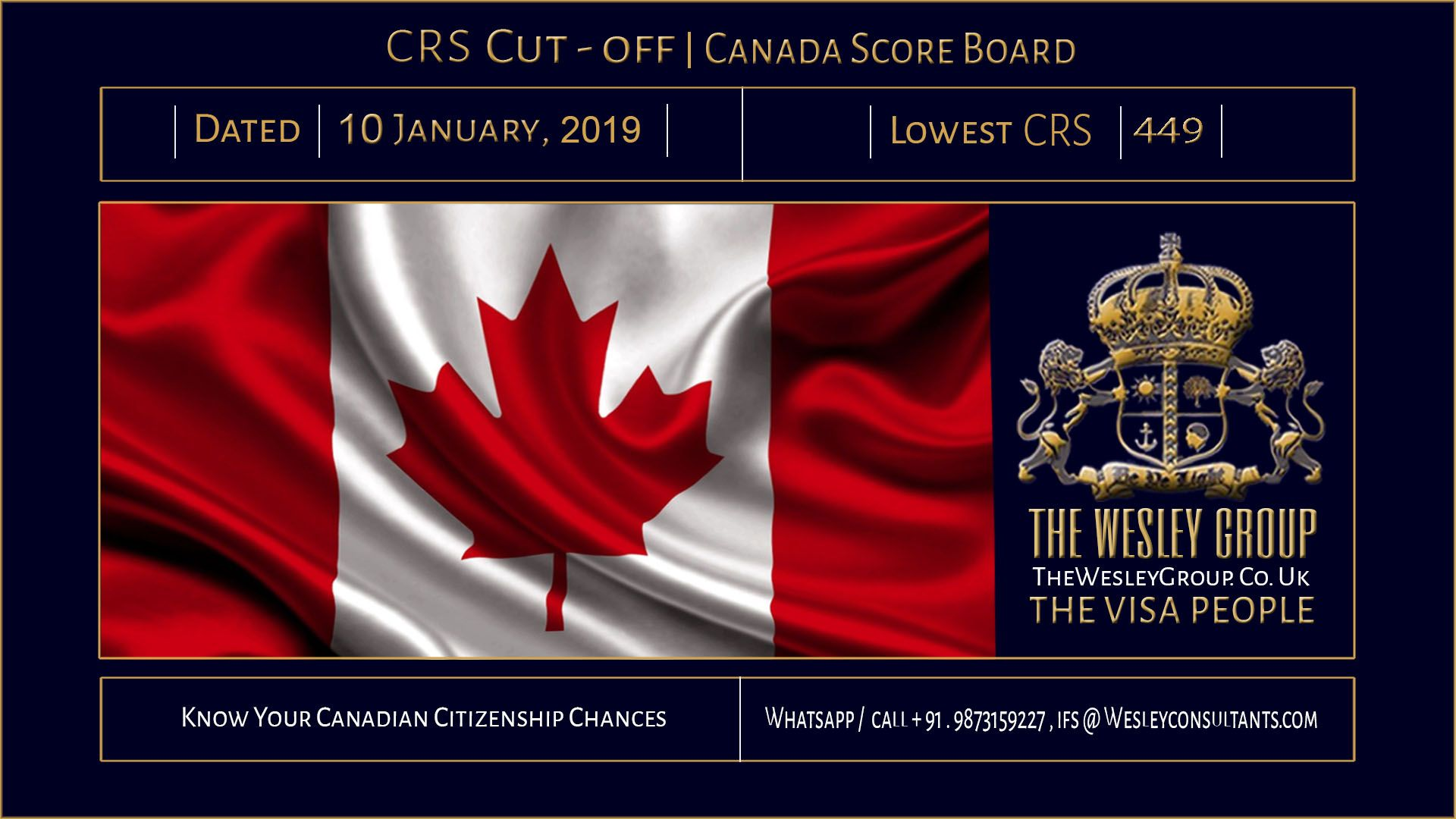 Pin On Crs Score Latest Draw Canada Immigration