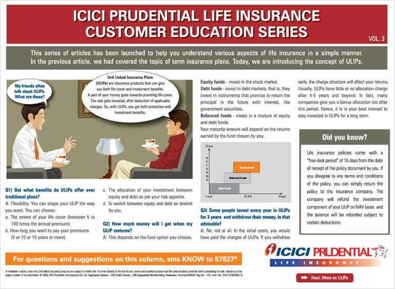 What Are Ulips Icici Prudential Customer Education Series