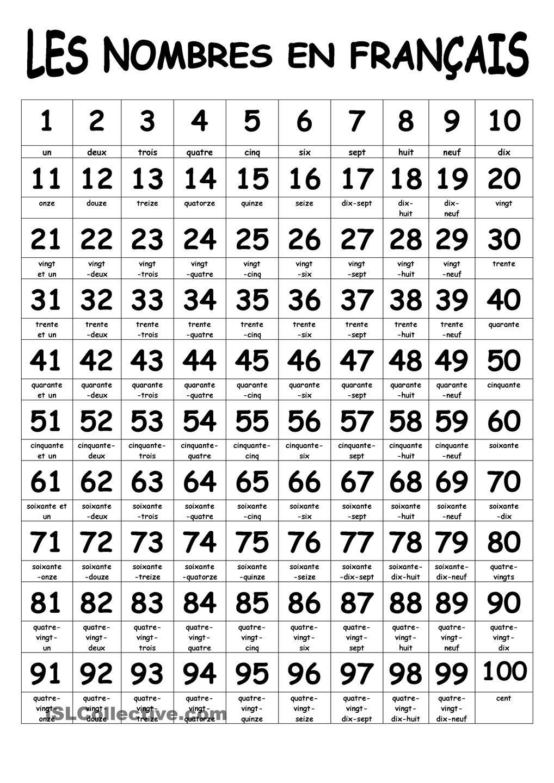 1 35 Numbers Spanish