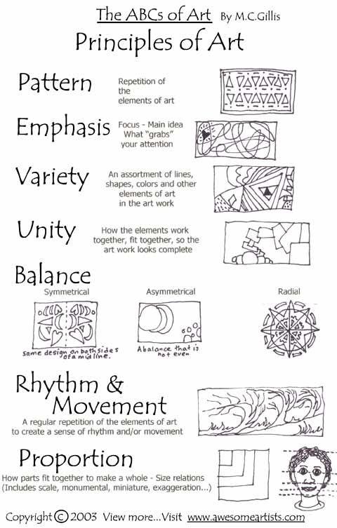 Principles Of Art And Design Wolla Wonka Principles Of Design Elements Of Art Principles Of Design Art Worksheets