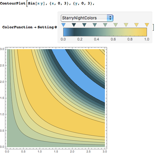 plotting - Modify existing color scheme - Mathematica Stack