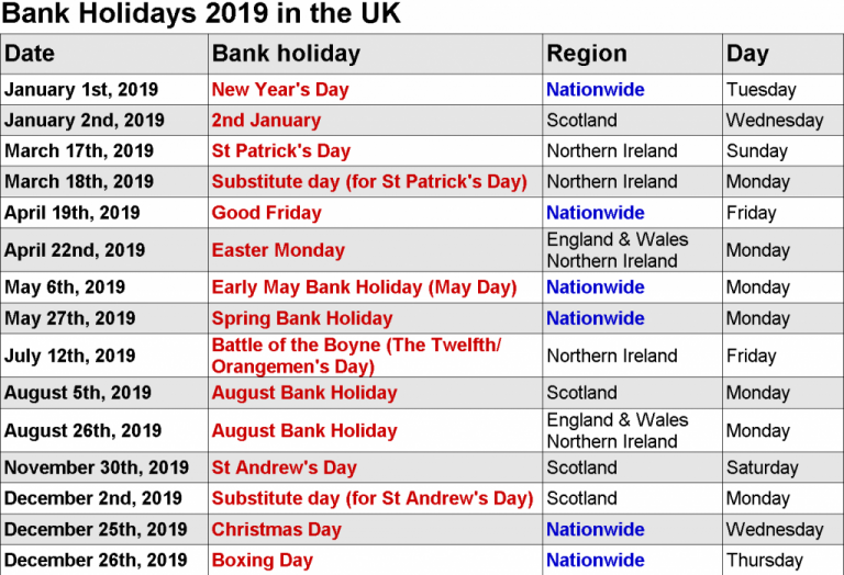 2019 uk bank holidays calendar